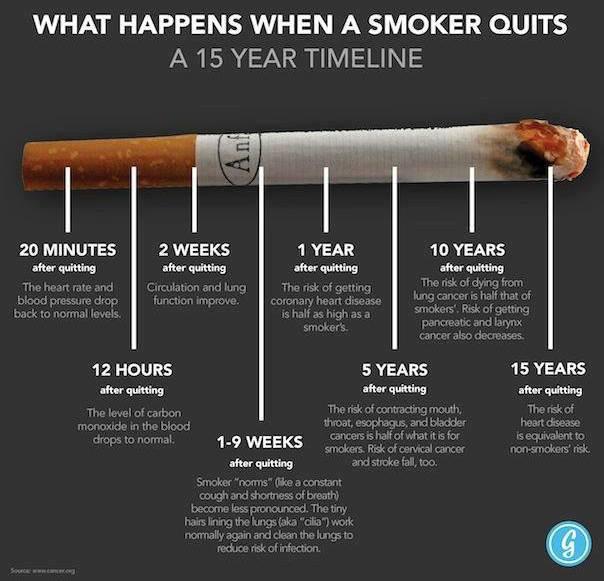arreter la cigarrette