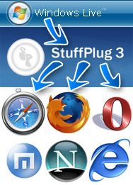 stuff plug navigateur